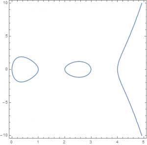 curve_4_coco